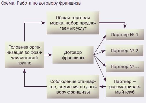 """,""www.buhgalteria.ru"