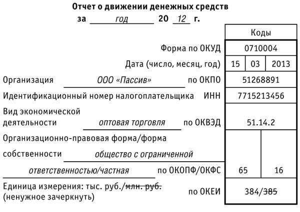 Годовой отчет 2012