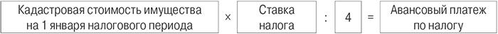 Изображение - Расчет авансовых платежей по налогу на имущество организации 2510910c540f016c5f50196d99b913e0