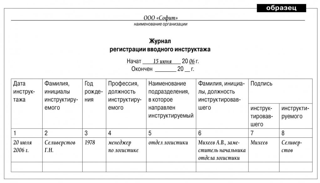 Контрольный Лист Прохождения Инструктажа по Охране Труда