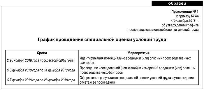аттестация рабочих мест офисных работников 2018
