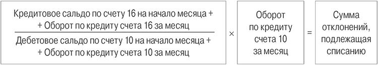 кредитовое сальдо.jpg