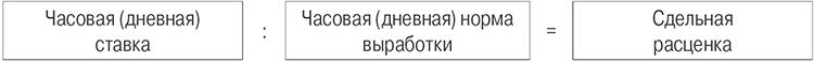 формула расценки сдельной зарплаты-1.jpg