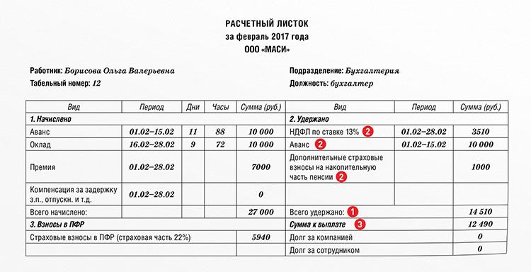 Перечень обязательных документов при приеме на работу иностранных граждан