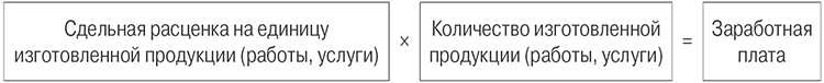 формула сдельной зарплаты-1.jpg