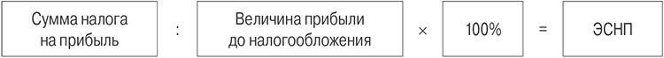 форму-эффективности_1.png