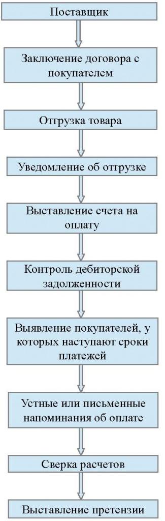 Схема для претензии 2