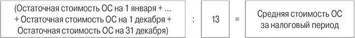 средняя стоимость ОС за налоговый период.jpg