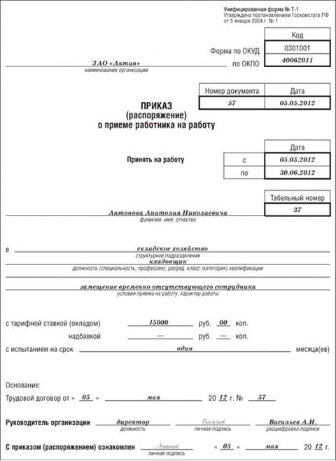 Расчет зарплаты при приеме на работу по совместительству