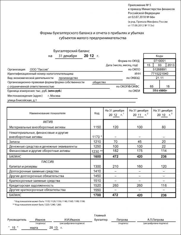 Бланк бухгалтерская отчетность 2014 для усн